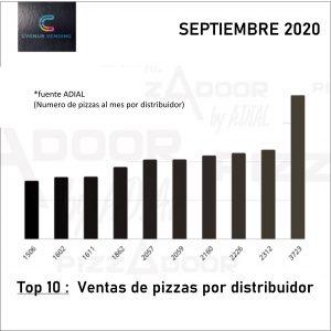 Podium-ventas-septiembre